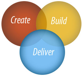 Create Build and Deliver