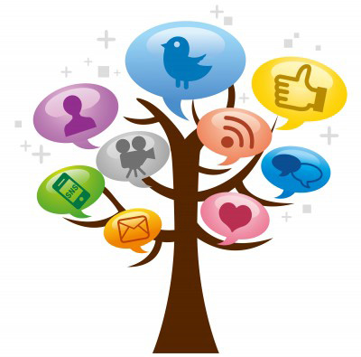 Social Media Optimization Tree